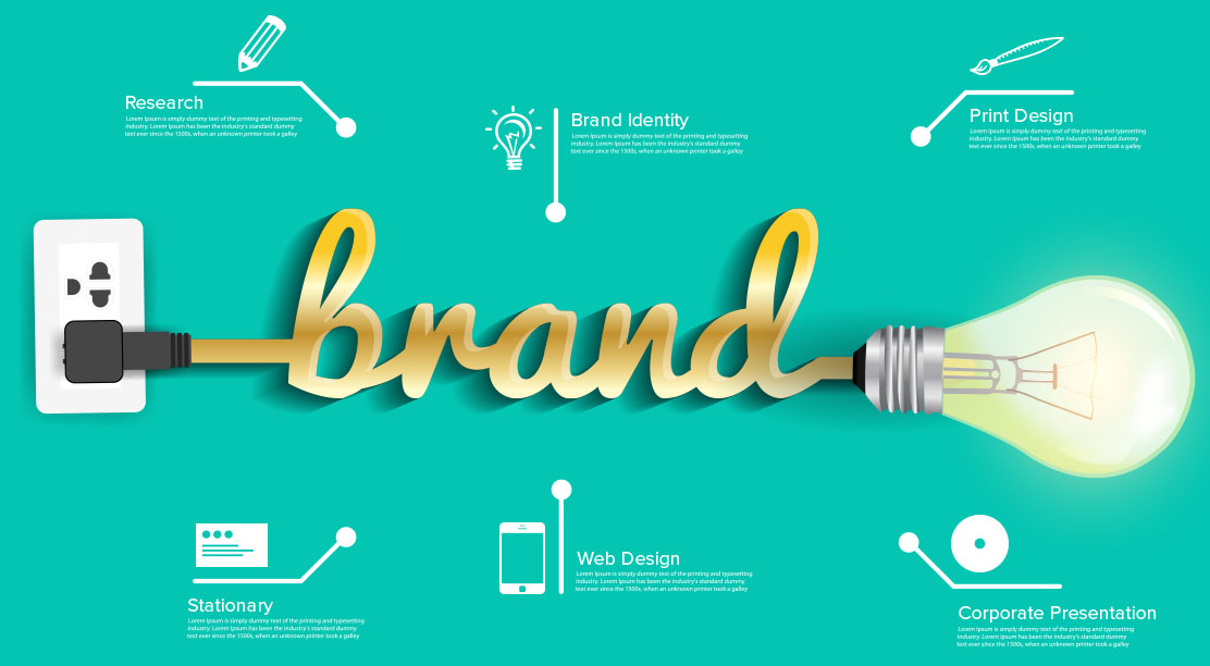 Pinning your identity-'Corporate Branding'